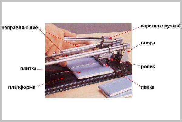 Конструкция механического рельсового плиткореза