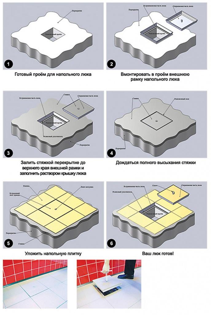 Люки имеют совершенно разные строения