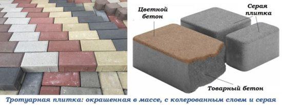 Цветные бетоны гост заливной бетон